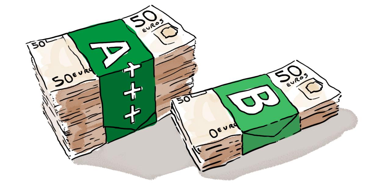 A+++ - Ahorro - factura - electricidad